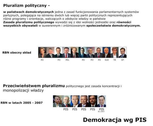 demokracjaPiS