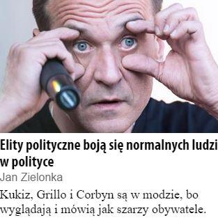 elityPolityczne