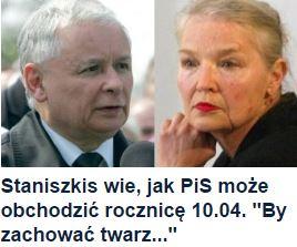 Staniszkis